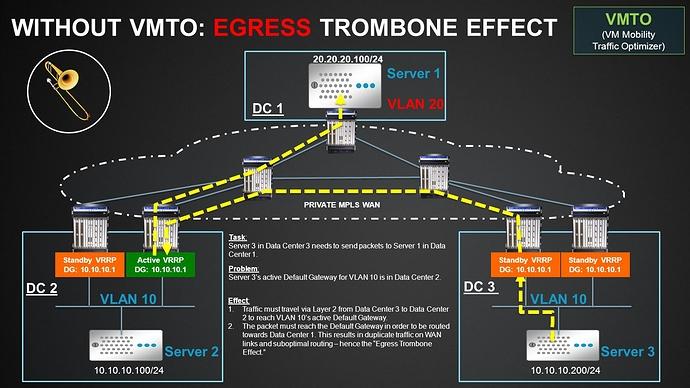 vrrf_traffic_trombone