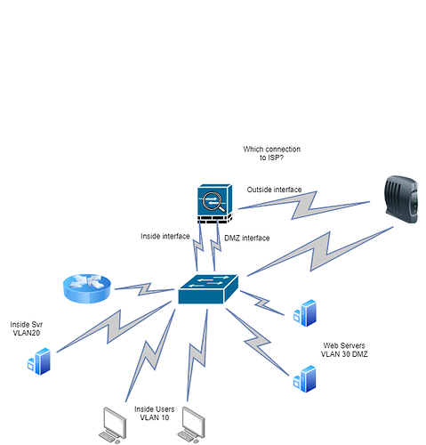 Network%20layout%20(1)