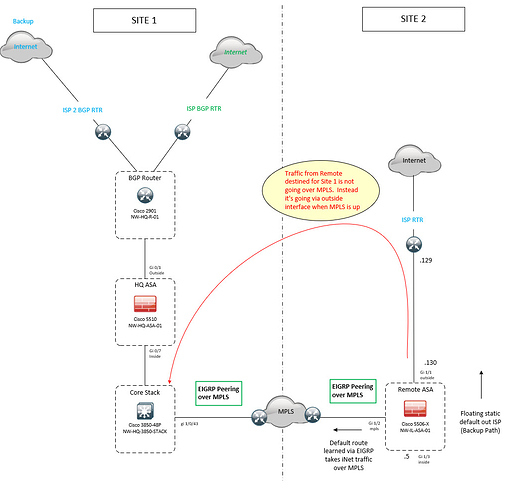 MPLS%20and%20VPN%20example
