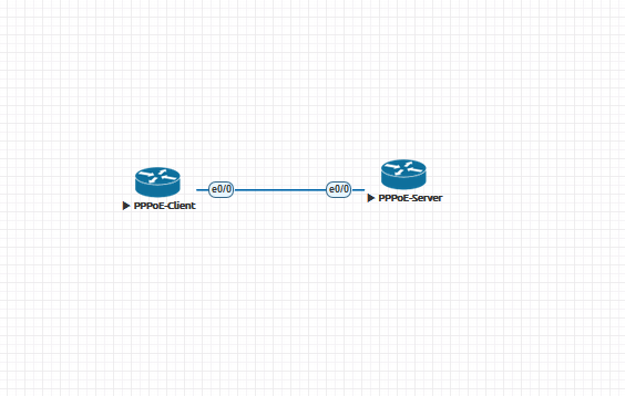 Cisco PPPoE Server Configuration Example | NetworkLessons com
