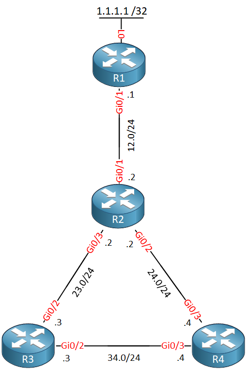 triangle-routers