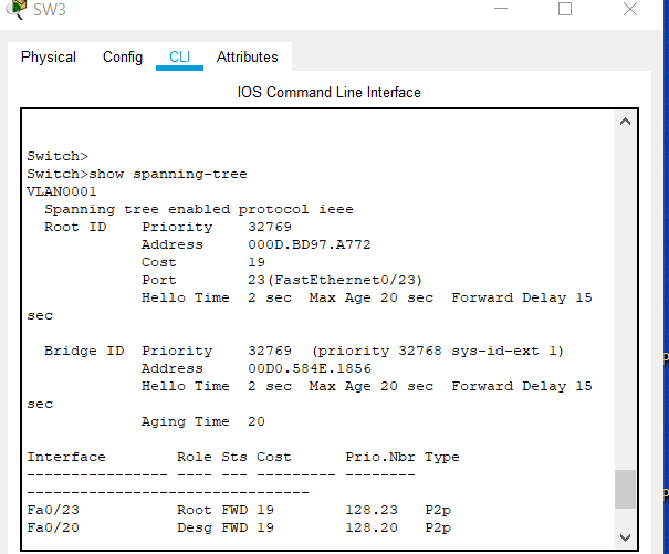 Spanning Tree Question