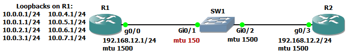 OSPF_stuck_in_Loading