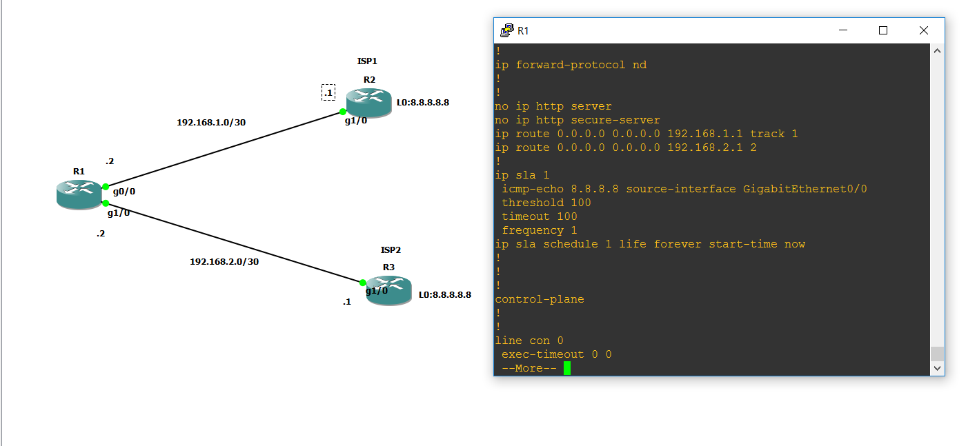 Reliable Static Routing with IP SLA | NetworkLessons com